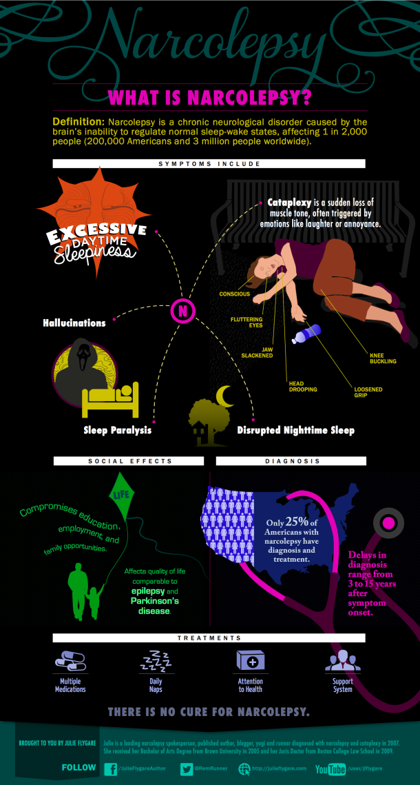 Narcolepsy Infographic